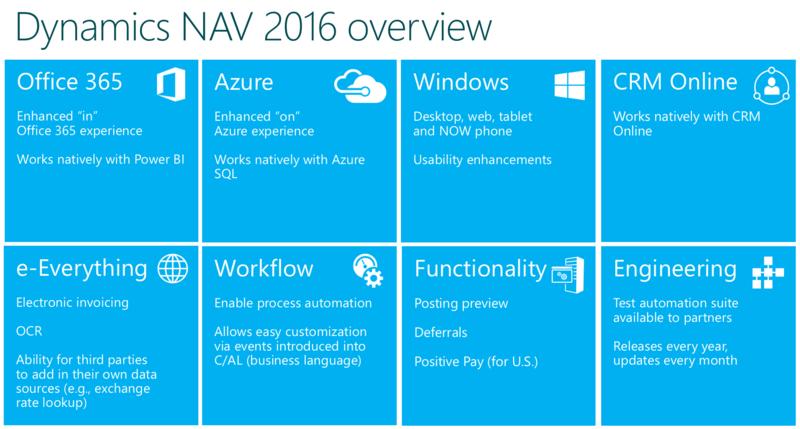 Dynamics-nav-2016-features
